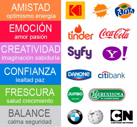 emociones colores logos